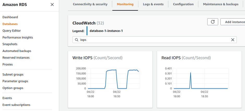 Scaling Down Your Infrastructure Part 2 Cost Optimization Aws Startups Blog