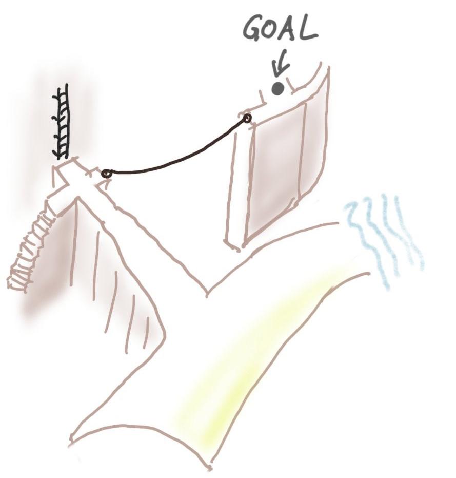 blog thinking strategy add dimensions goal 3