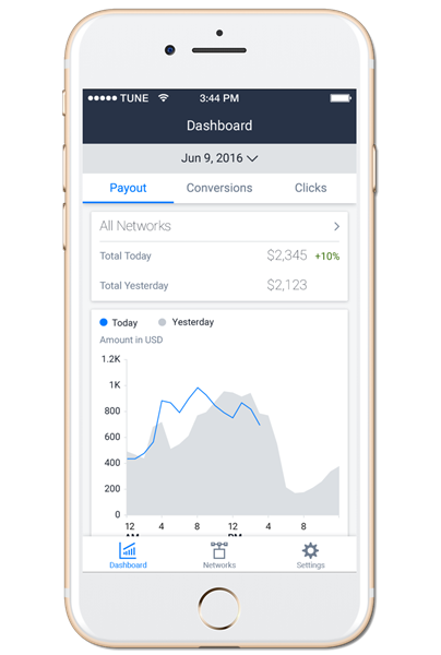 HasOffers-Dashboard-Phone