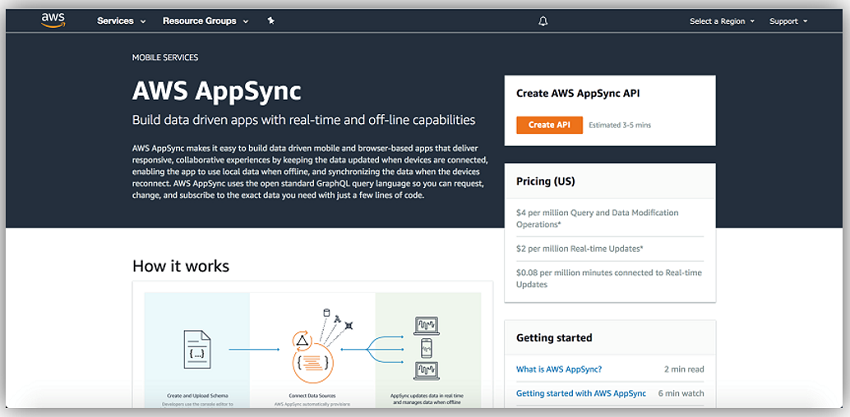 AWS AppSync – Build data-driven apps with real-time and off-line capabilities