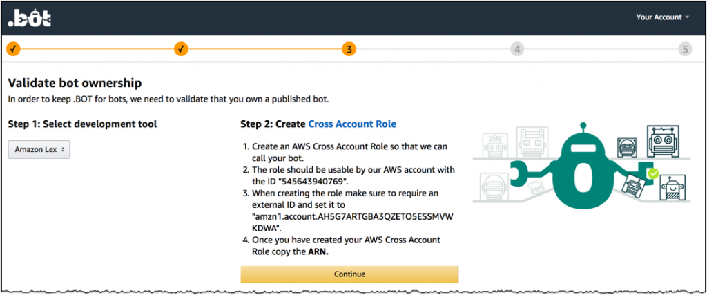 Baking Clouds - New .BOT gTLD from Amazon
