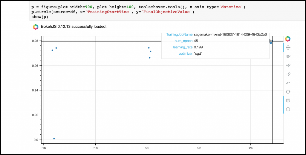 Amazon SageMaker Automatic Model Tuning: Using Machine Learning for