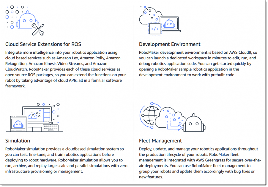 AWS RoboMaker – Develop, Test, Deploy, and Manage