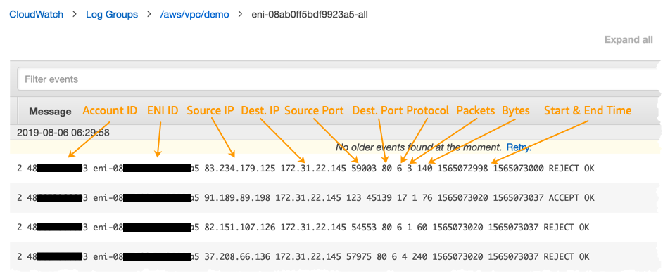 Learn From Your VPC Flow Logs With Additional Meta-Data | Noise