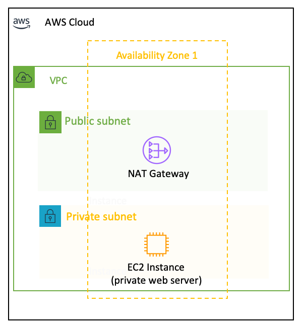 New – Port Forwarding Using AWS System Manager Session