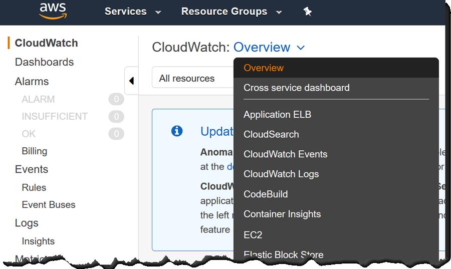 Amazon CloudWatch | Noise