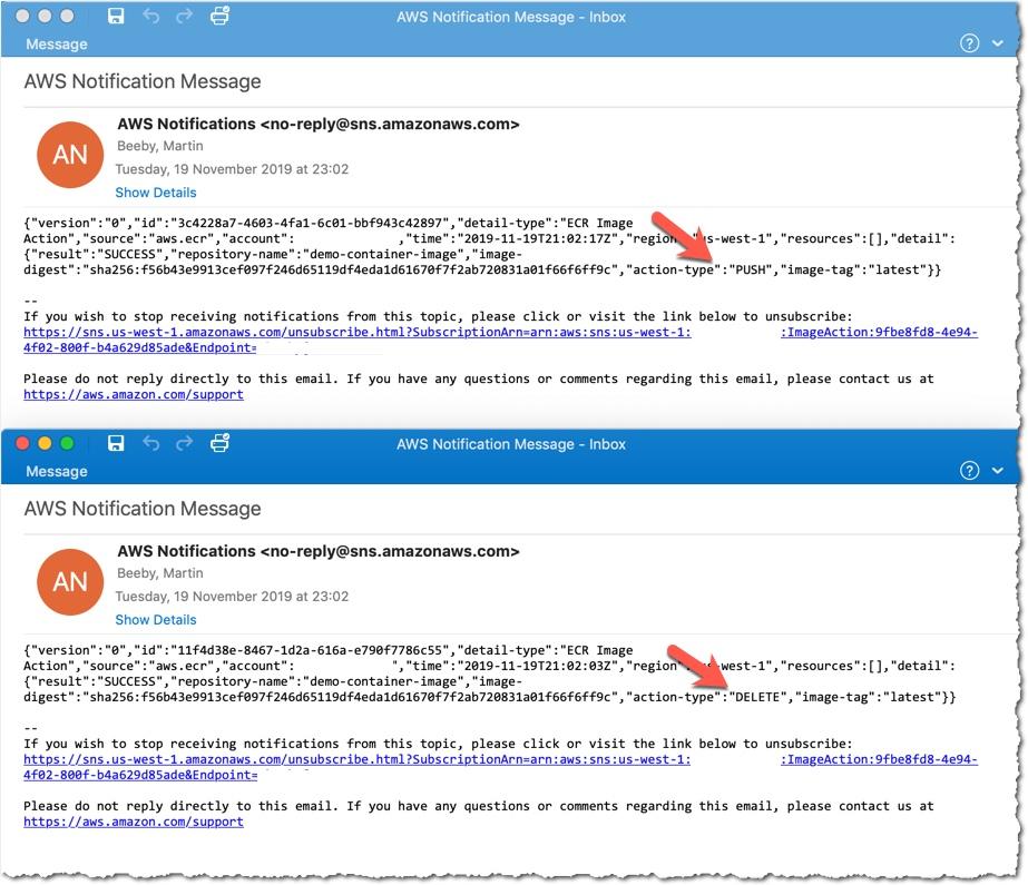 Eventbridge Support In Amazon Elastic Container Registry Aws