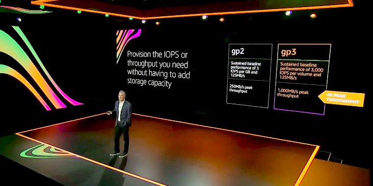 Andy Jassy stands on stage of re:Invent 2020