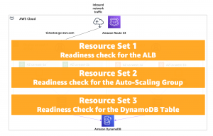 definition of a resource set
