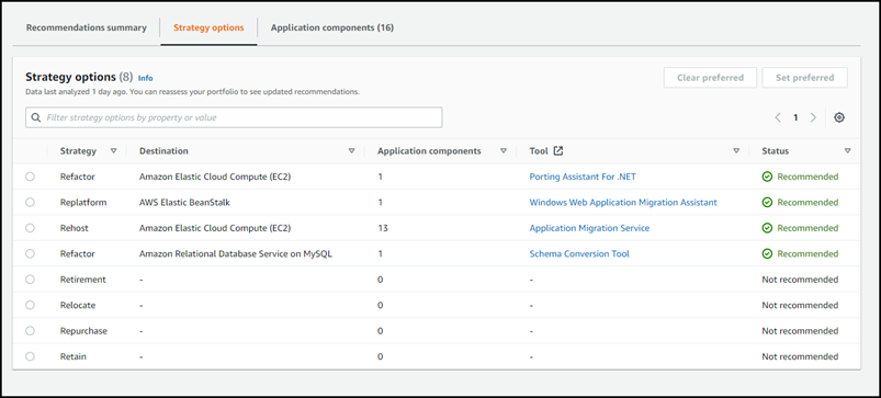 AWS Migrations Hub Strategy Recommendations