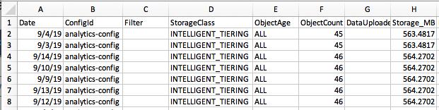 ダウンロードされた CSV ファイルに書かれた分析レポート