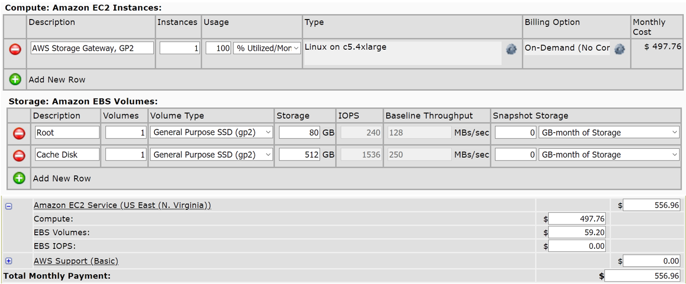 The same EC2 instance with gp2-based storage could cost only $557, which translates to nearly 40% in savings