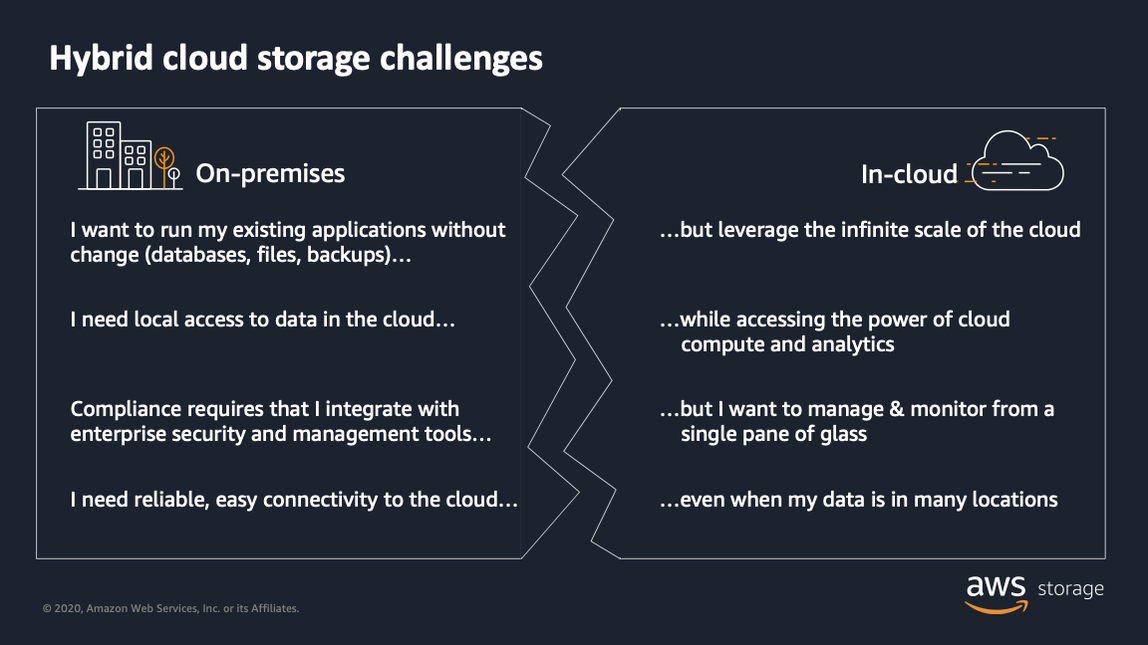 Figure 1 - This outlines common challenges between on-premises environments and the AWS Cloud