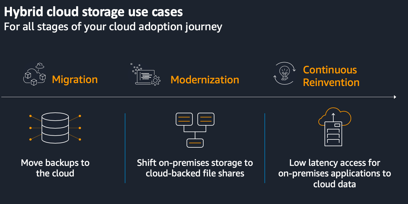 Figure 3 - Three common use cases of Storage Gateway, which can be deployed across various stages of the cloud adoption journey