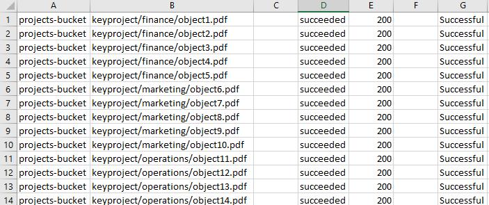 S3 バッチオペレーションの完了レポートを確認して、すべてのオブジェクトがロックされていることを確認することもできます。