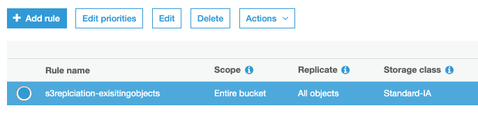 After you save your rule, you can edit, enable, disable, or delete your rule on the Replication page in S3 console.