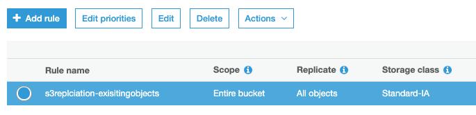 ルールを保存したら、S3 コンソールの [レプリケーション] ページでルールを編集、有効化、無効化、または削除できます。