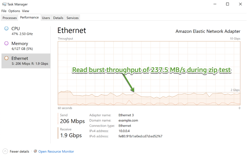Figure 5 – EC2 client network read throughput during zip test