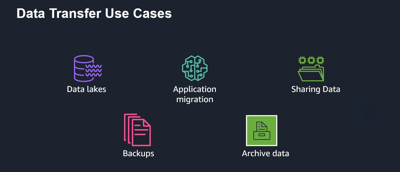Data transfer use cases - data lakes, backups, application migration, sharing, archiving