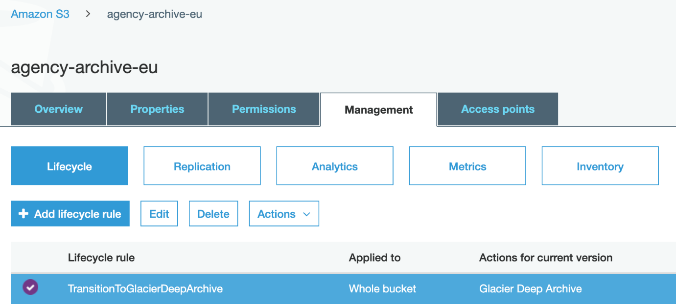 With simple S3 Lifecycle rules, Reuters easily transitions content from one storage class to another on a PB scale.