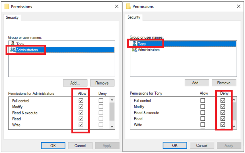 In this example ACL configuration for sensitive files and folders, full control is granted to the group named Administrators, and all access is denied for the user named Tony.