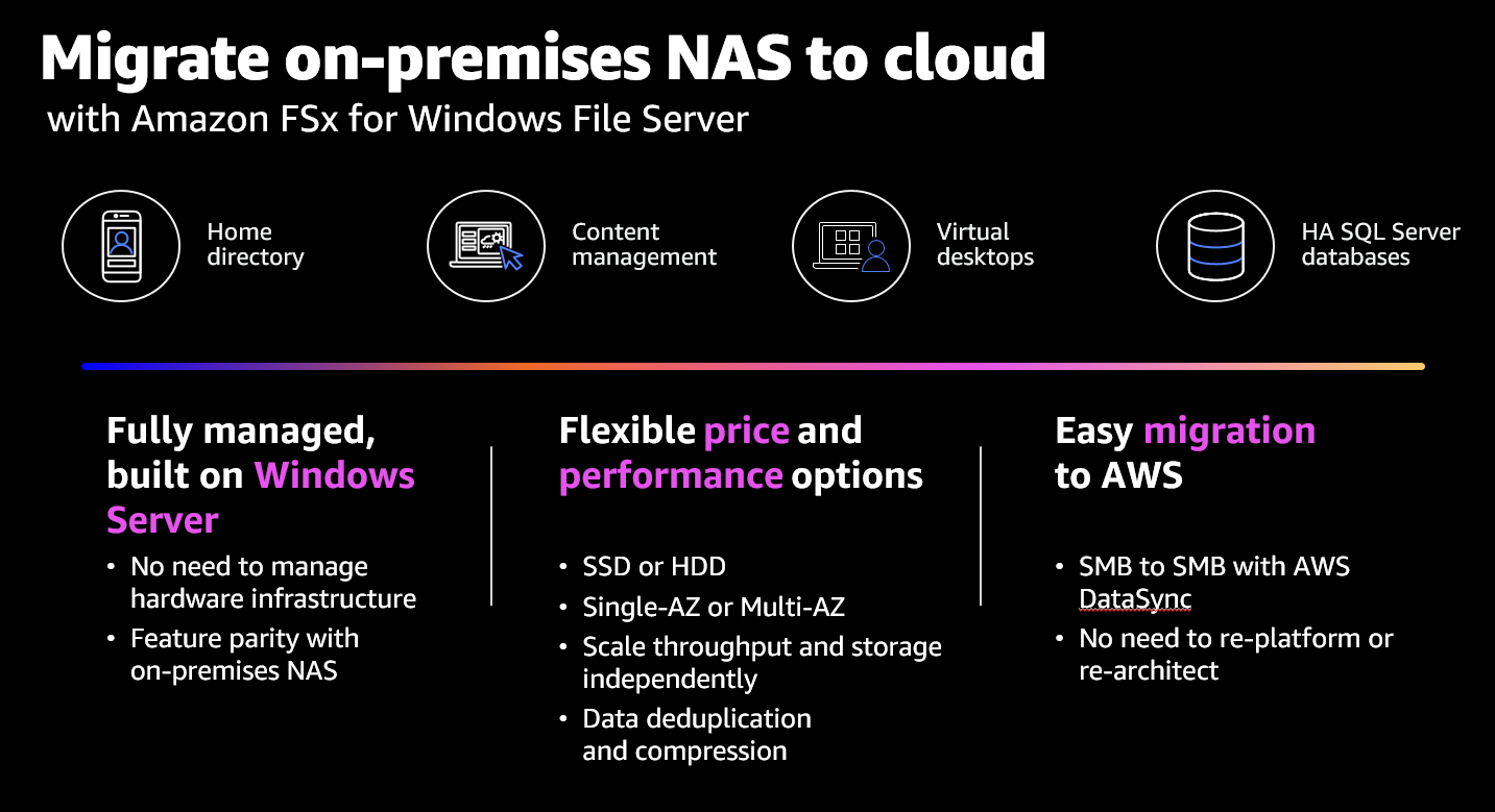 Migrate on-premises NAS to the AWS CLoud