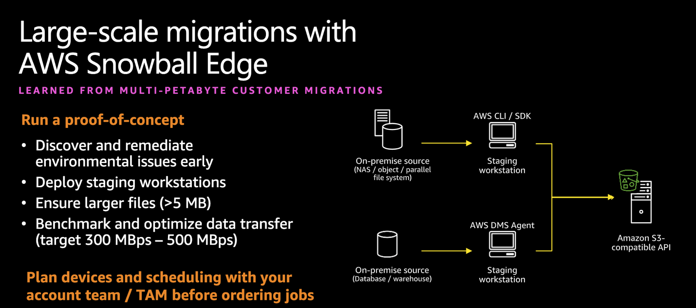 Run a proof of concept before any large-scale migrations of data