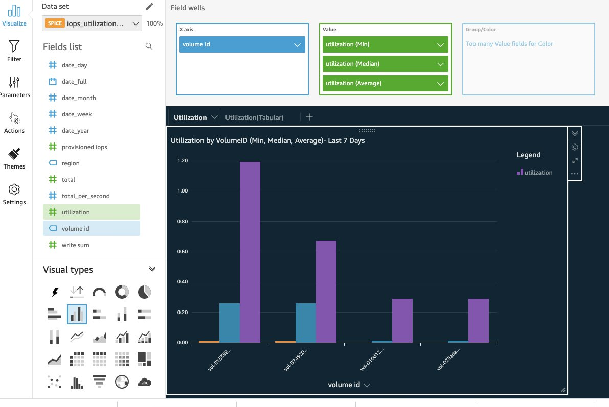 In the visualize tab, you have the ability to create a custom report
