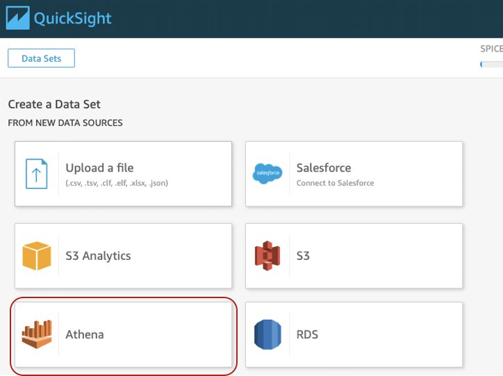 Selecting Amazon Athena as your data source in Amazon Quicksight