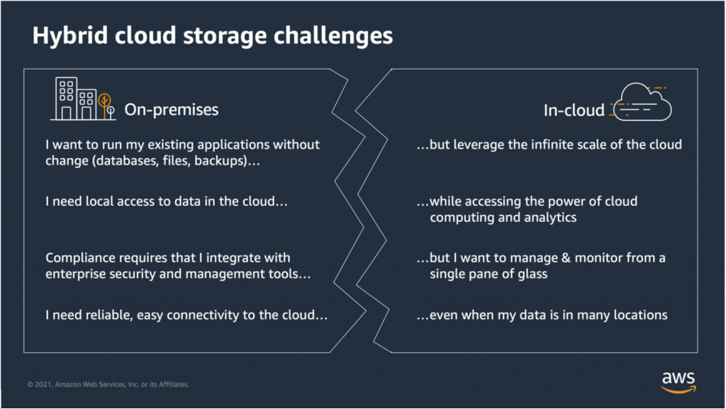 Figure 1 (2021) - This outlines common challenges between on-premises environments and the AWS Cloud