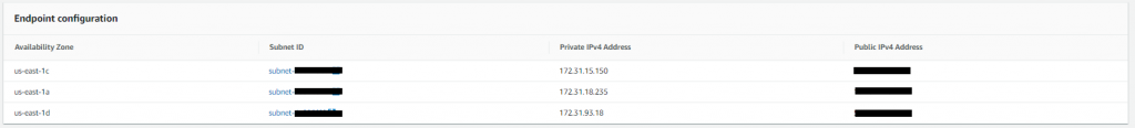 Your-Transfer-Family-server-will-show-an-Endpoint-configuration-specifying-the-subnets-and-Elastic-IP-addresses