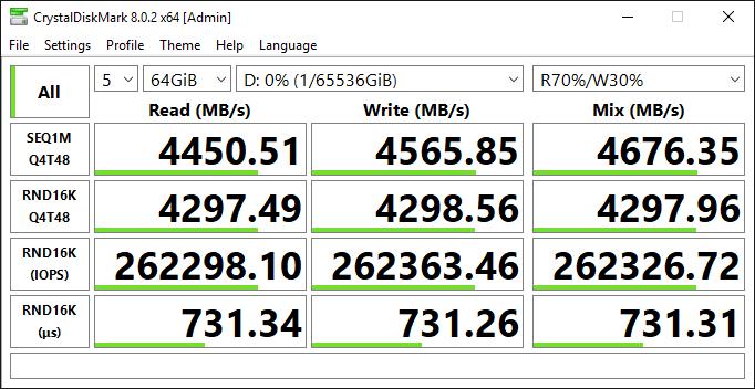 (Configuration 1) r5b maximum IOPS (r5b.24xl, single io2 Block Express volume)