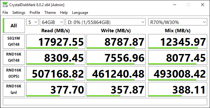 (Configuration 3) Local ephemeral NVMe (i3en.24xl, RAID 0 over eight NVMe volumes)