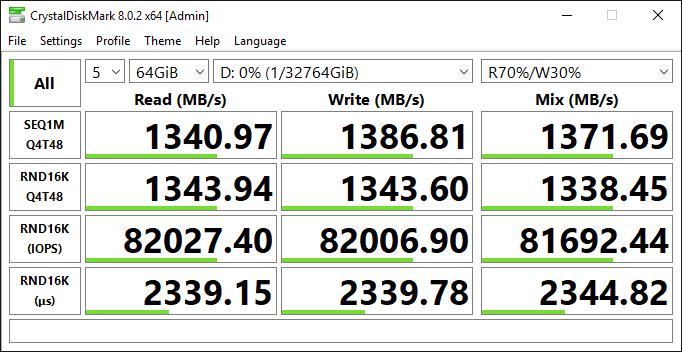 (Configuration 4) r5 maximum IOPS (r5.24xl, RAID 0 over two io1 volumes)