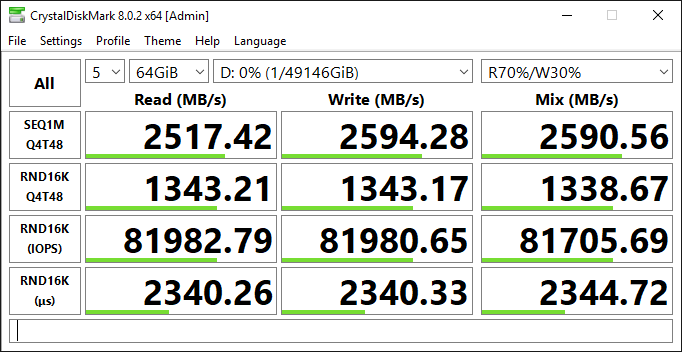 (Configuration 5) r5 maximum IOPS and throughput (r5.24xl, RAID 0 over three io1 volumes)