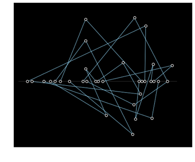 Amazon SageMaker adds Scikit-Learn support | AWS Machine Learning Blog