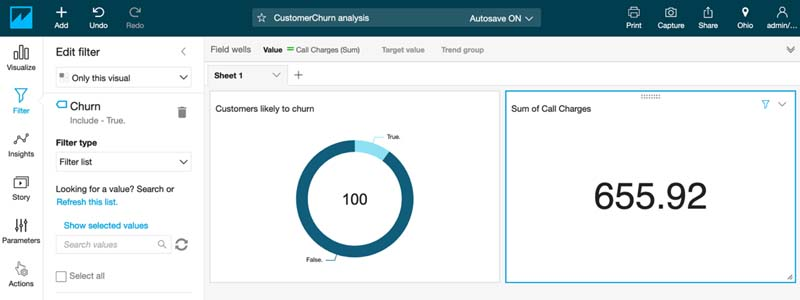 Visualizing Amazon SageMaker machine learning predictions with Amazon QuickSight 29