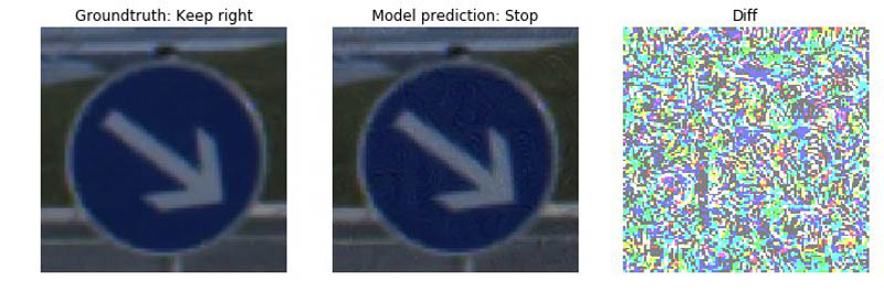 detecting analyzing model predictions 011