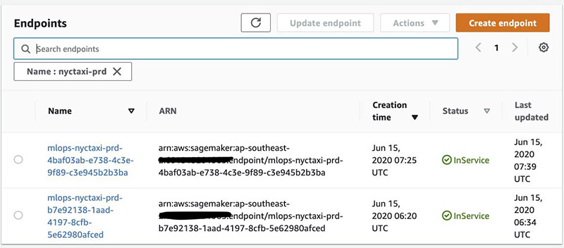 Safely deploying and monitoring Amazon SageMaker endpoints with AWS CodePipeline and AWS CodeDeploy 16