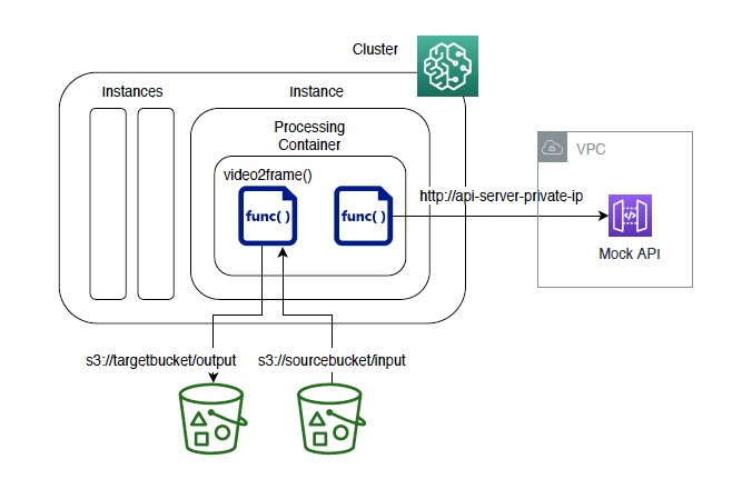 How DeepMap optimizes 2