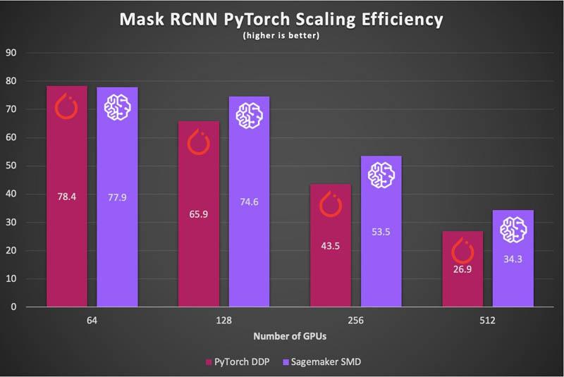 Mask RCNN PyTorch