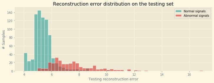 The following plot shows that the distribution of the reconstruction error for normal and abnormal signals differs significantly.
