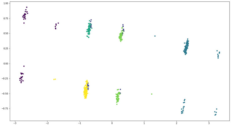 Clustering1