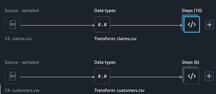 4 DataWrangler