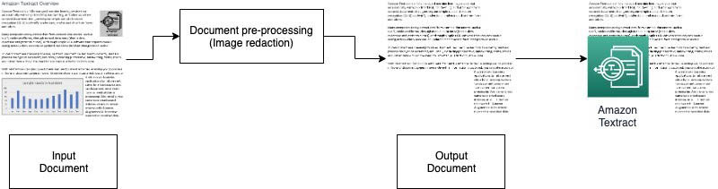 2 Diagram