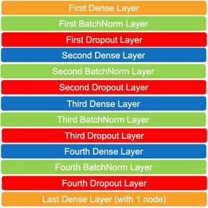 12 DenseLayers2
