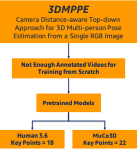 Fig 01 bottom 3DMPPE