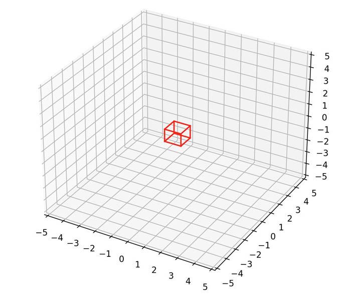 2 Cartesian 3008