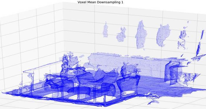 7 Voxel Mean Downsampling