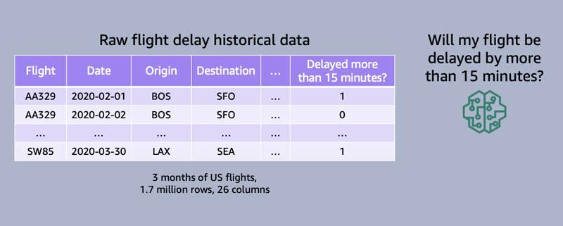 2 2361 raw flight delay
